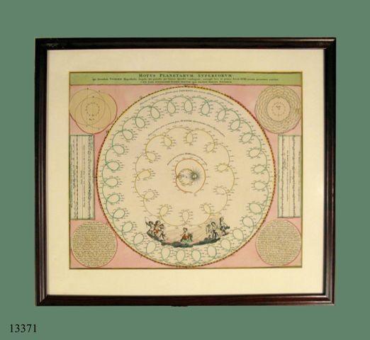 Grabado iluminado: Movimiento de los planetas superiores. S. XVIII